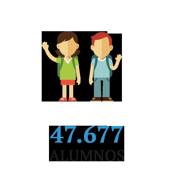 47677 alumnos