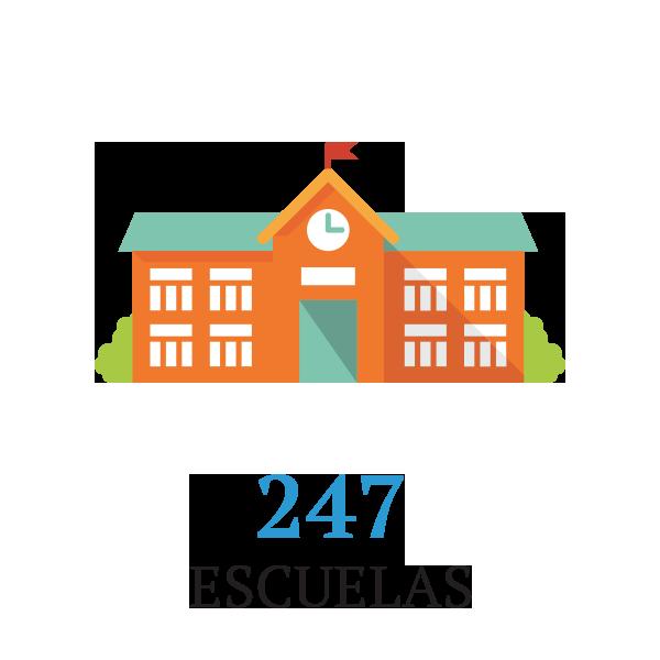 247 escuelas